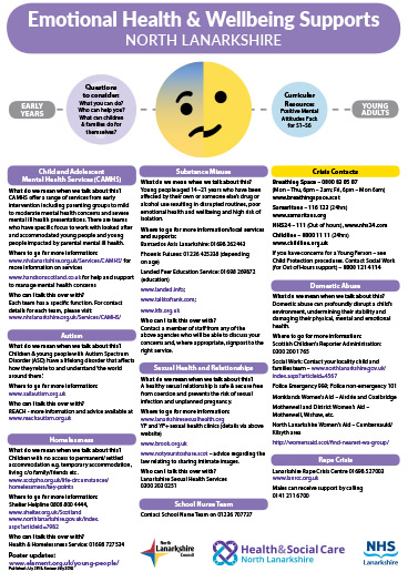 Emotional Health & Wellbeing Supports - North Lanarkshire