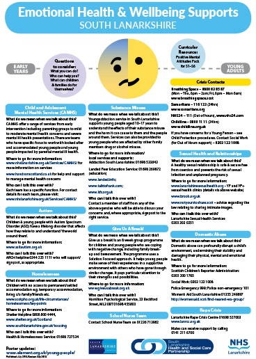Emotional Health & Wellbeing Supports - South Lanarkshire